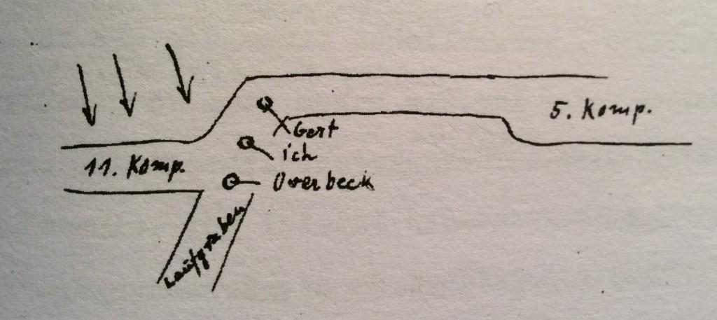 Skizze Kriegsbriefe W. Husserl